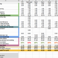Agile Sprint Tracking Spreadsheet with regard to Capacity Planning Worksheet For Scrum Teams – Agile Coffee