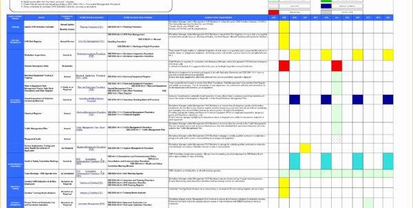 Aia Schedule Of Values Spreadsheet Intended For Aia Schedule Of Values Template New Construction Schedule Values