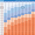 Air Compressor Sizing Spreadsheet With Compressed Air Pipe Sizing Chart  Infinity Pipe Systems