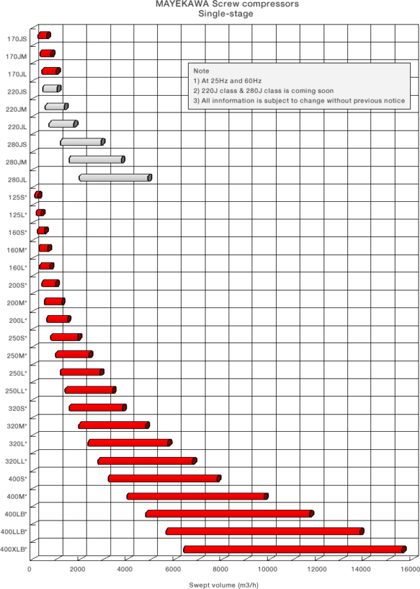 Air Compressor Sizing Spreadsheet Within Compressors  Mayekawa Global Mycom
