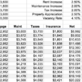 Airbnb Budget Spreadsheet For Frugal Homestead Series Part 2: Here's The Budget  Frugalwoods