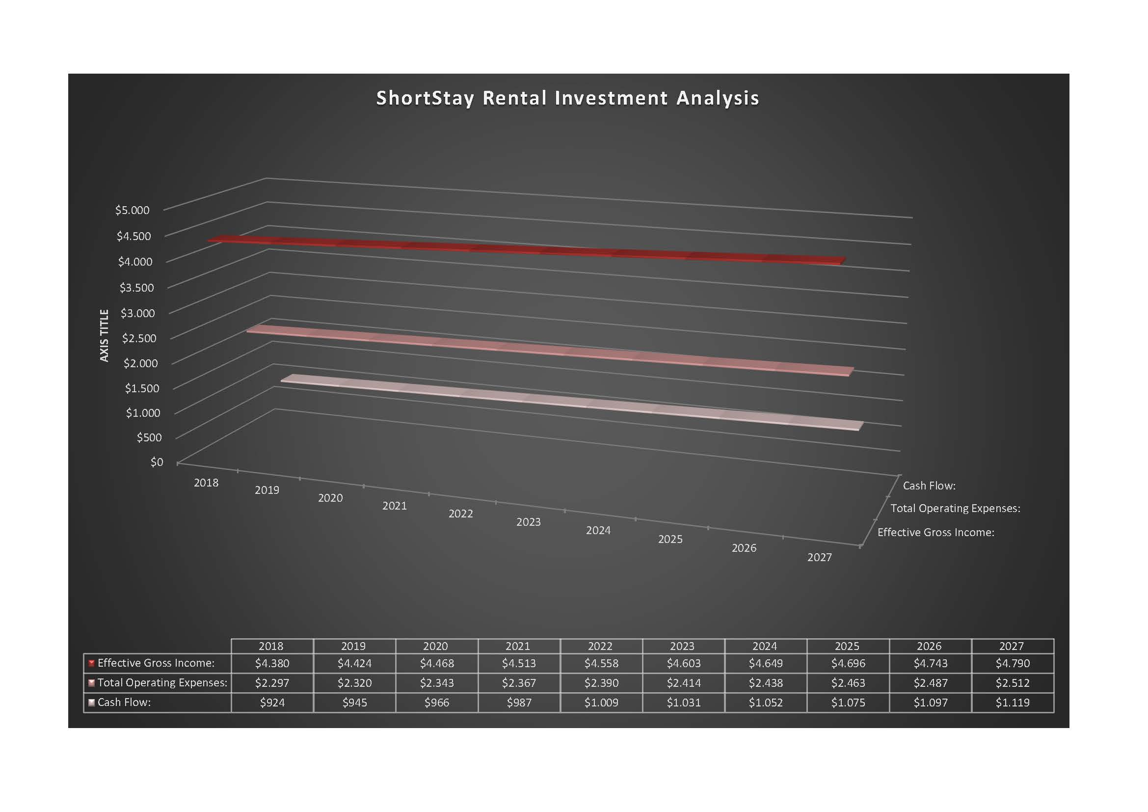 Airbnb Investment Spreadsheet In Airbnb Rental Property Investment Calculator  Templates At