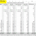 Airbnb Spreadsheet With Airbnb, My $1 Billion Lesson Paige Craig