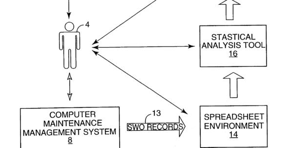 Aircraft Maintenance Spreadsheet Inside Aircraft Maintenance Tracking Spreadsheet And Patent Us Statistical