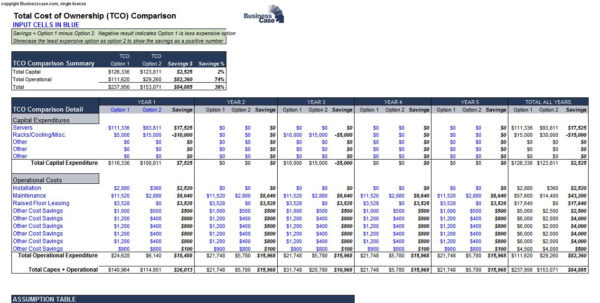 Aircraft Ownership Cost Spreadsheet Inside Aircraftership Costreadsheet Tco Detail Tab Total Of Excel Template