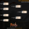 Albion Online Crafting Spreadsheet Intended For Specials – Albion Informer