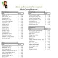 Aldi Price List Spreadsheet 2017 Inside Aldi Price List Spreadsheet 2017 – Spreadsheet Collections