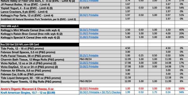 Aldi Price List Spreadsheet 2017 Intended For Aldi Price List Spreadsheet 2017 – Spreadsheet Collections