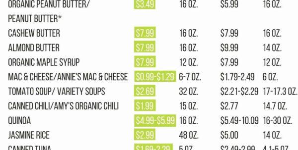 Aldi Price List Spreadsheet 2017 Within Aldi Price List Spreadsheet 2017 Or Grocery Price Parison Aldi Price List Spreadsheet 2017 Payment Spreadsheet