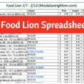 Aldi Price List Spreadsheet 2018 For Food Lion Spreadsheet 2/7  2/13  Moola Saving Mom Aldi Price List Spreadsheet 2018 Printable Spreadshee Printable Spreadshee aldi price list spreadsheet 2018 australia