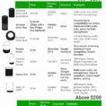Aldi Price List Spreadsheet 2018 Regarding Sheet Aldi Price List Spreadsheet Examples Awesome Grocery Parison Aldi Price List Spreadsheet 2018 Printable Spreadshee Printable Spreadshee aldi price list spreadsheet 2018 australia