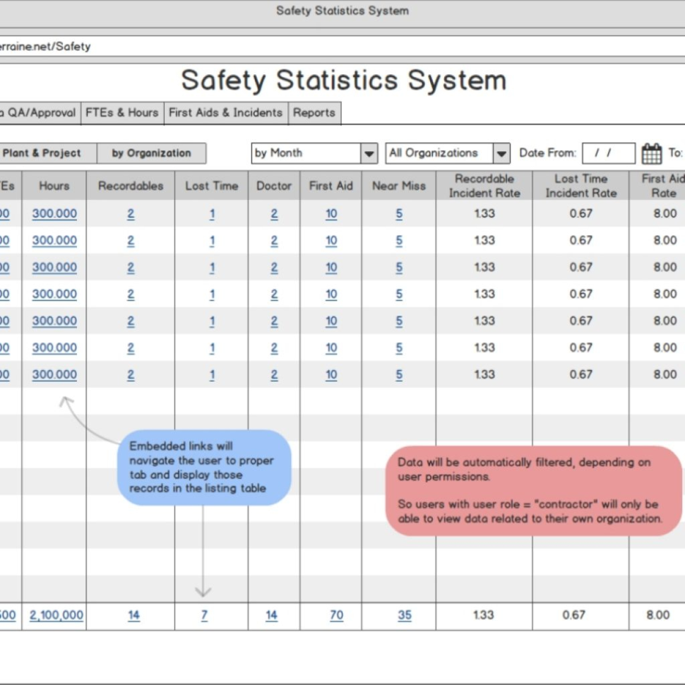 Alternative To Excel Spreadsheet Intended For An Alternative To Excel For Tracking Osha Safety Incident Rates