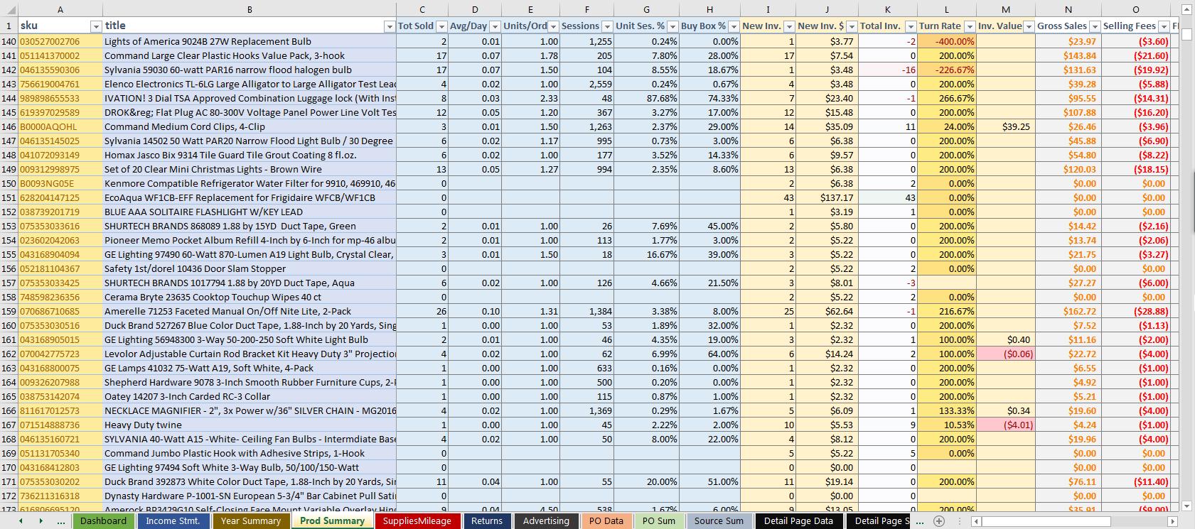 Amazon Fba Profit Spreadsheet Throughout The Ultimate Amazon Fba Sales Spreadsheet V1 – Tools For Fba