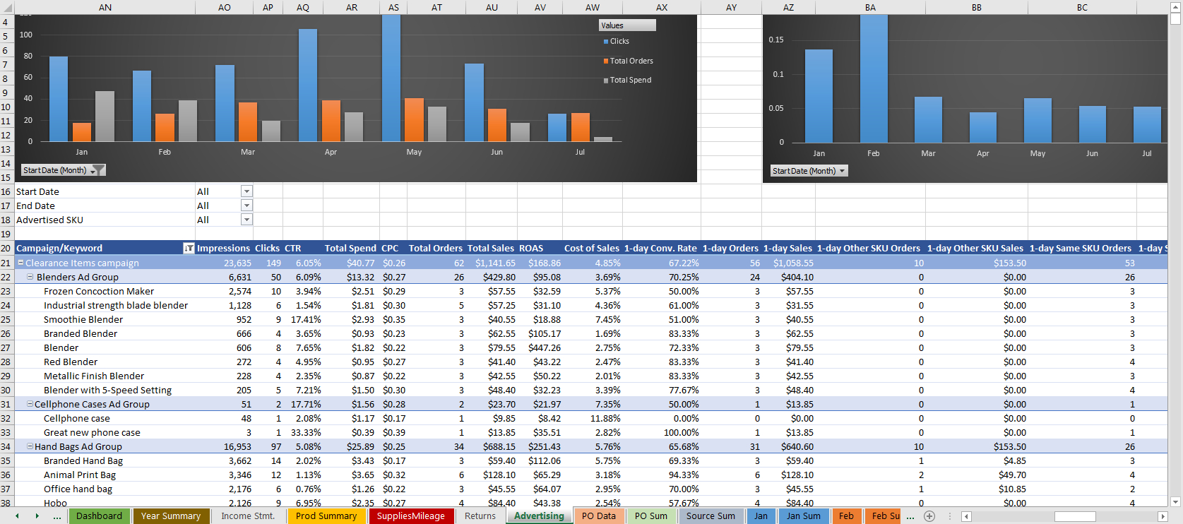 Amazon Fba Seller Sales & Profit Excel Spreadsheet Pertaining To The Ultimate Amazon Fba Sales Spreadsheet V1 – Tools For Fba