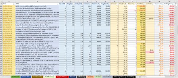 Amazon Fba Seller Sales & Profit Excel Spreadsheet With The Ultimate Amazon Fba Sales Spreadsheet V1 – Tools For Fba
