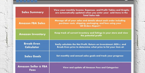 Amazon Fba Seller Sales & Profit Excel Spreadsheet Within Amazon Fba Seller Sales  Profit Break Even Calculator  Etsy