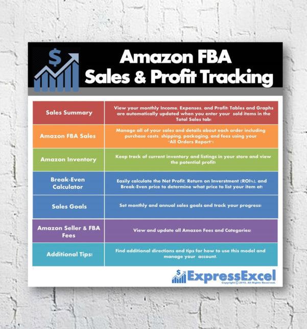 Amazon Fba Seller Sales & Profit Excel Spreadsheet Within Amazon Fba Seller Sales  Profit Break Even Calculator  Etsy