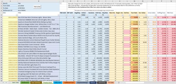 Amazon Fba Seller Sales & Profit Excel Spreadsheet In The Ultimate Amazon Fba Sales Spreadsheet V2 – Tools For Fba