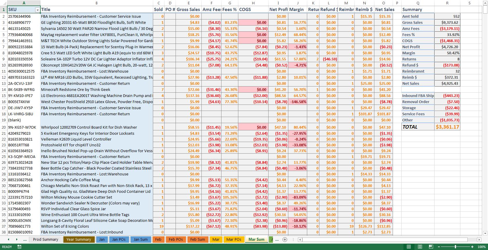 Amazon Fba Spreadsheet Regarding Amazon Fba Sales Spreadsheet W/ Po Tracking  Album On Imgur