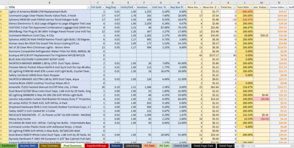 Amazon Profit Spreadsheet Pertaining To The Ultimate Amazon Fba Sales Spreadsheet V1 – Tools For Fba