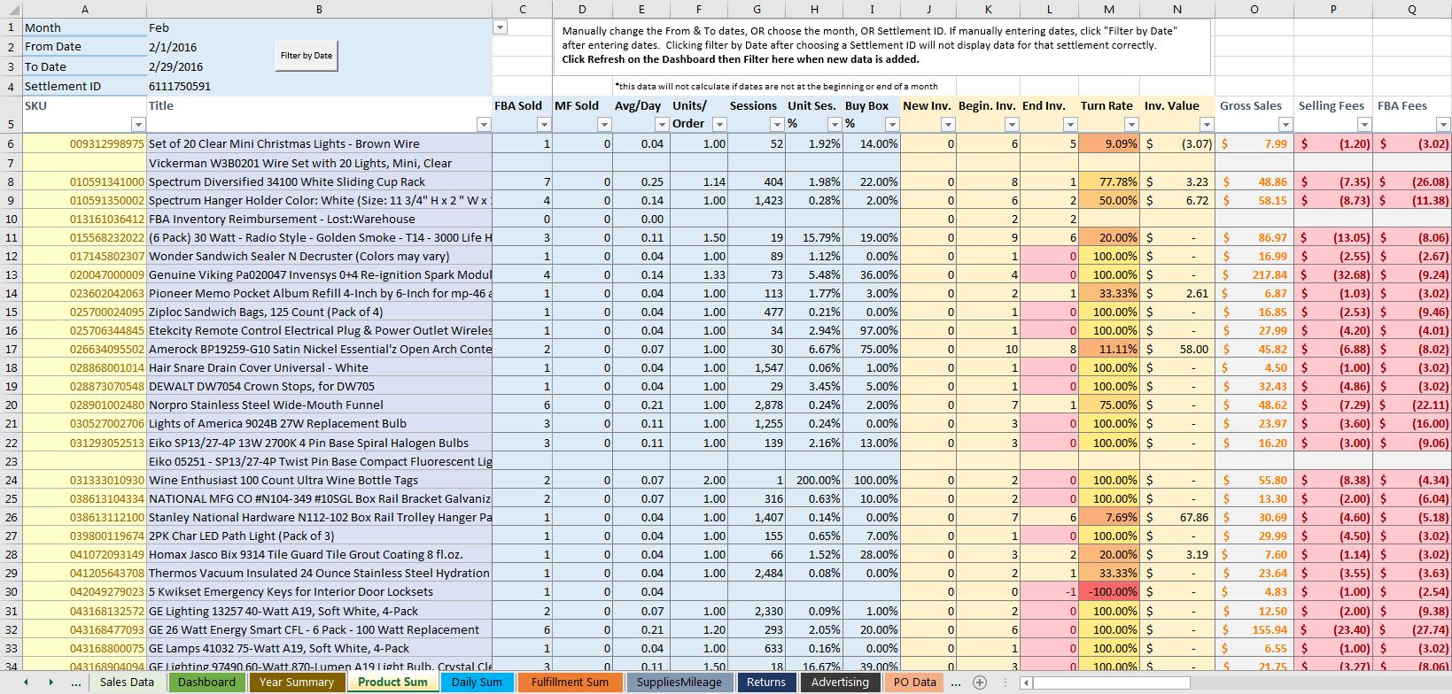 Amazon Profit Spreadsheet Regarding The Ultimate Amazon Fba Sales Spreadsheet V2 – Tools For Fba