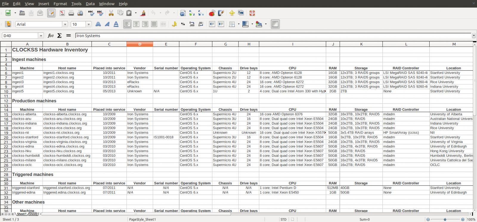 Ammunition Inventory Spreadsheet Pertaining To Stock Inventory Spreadsheet .stock Inventory Spreadsheet