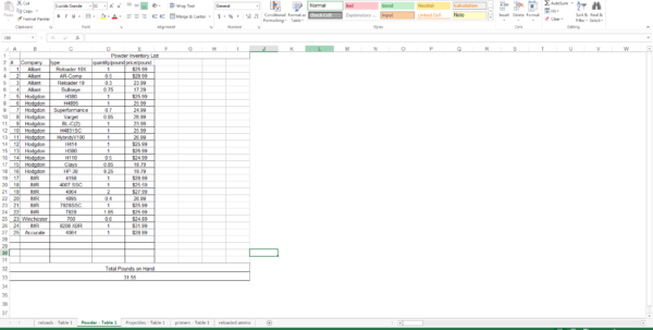 Ammunition Inventory Spreadsheet With Inventory Tracking With Excel  Shooters Forum