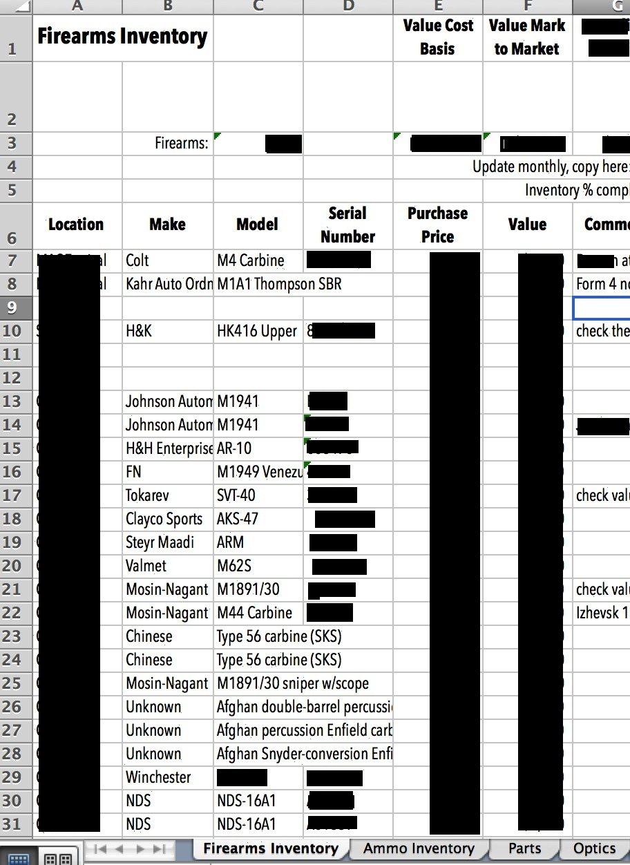 Ammunition Inventory Spreadsheet With Physical Security: The Importance Of Inventory  Weaponsman