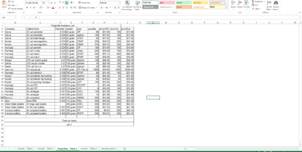 Ammunition Inventory Spreadsheet With Regard To Inventory Tracking With Excel  Shooters Forum Ammunition Inventory Spreadsheet Google Spreadsheet