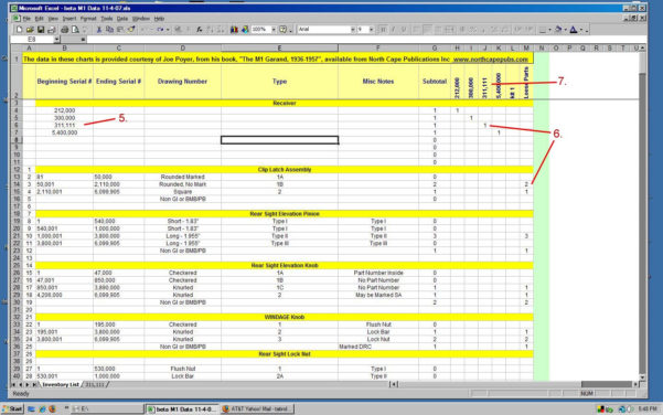 Ammunition Inventory Spreadsheet Within Manual — Spreadsheet For Springfield Armory Built Garands