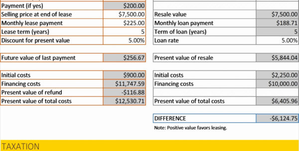 Amortization Calculator Spreadsheet Pertaining To Example Of Amortization Calculator Spreadsheet Xls For Mortgage