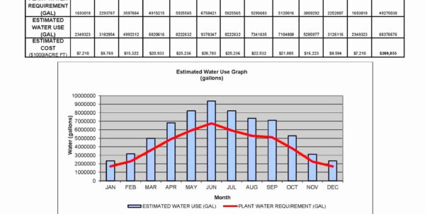 Amortization Calculator Spreadsheet With Regard To Amortization Calculator Spreadsheet Car Payment  Parttime Jobs