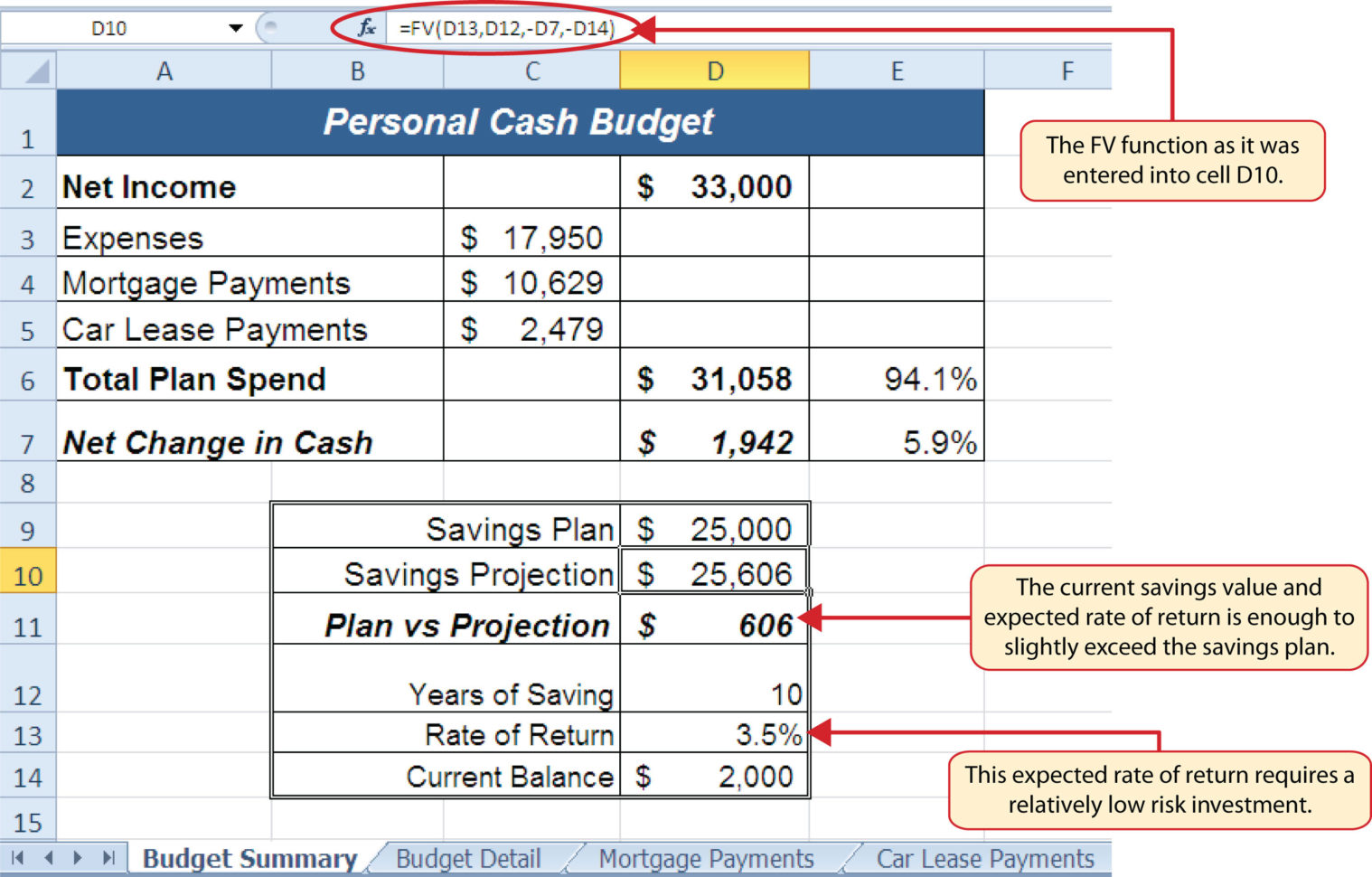 Amortization Schedule Mortgage Spreadsheet In Amortization Schedule Mortgage Spreadsheet – Spreadsheet Collections