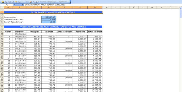 Amortization Schedule Spreadsheet In Mortgage Amortization Calculator Extra Payments Spreadsheet  Rent