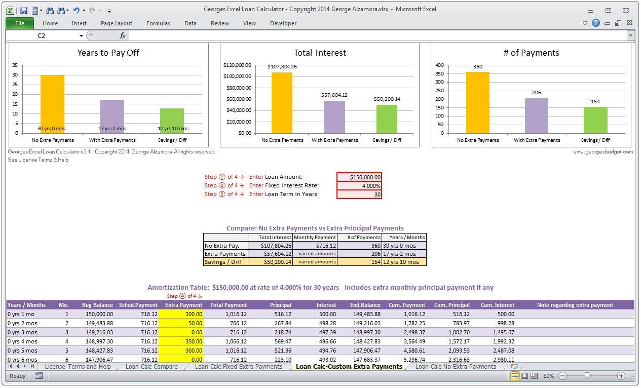 Amortization Schedule Spreadsheet Regarding Mortgage Amortization Schedule Excel Spreadsheet And Mortgage