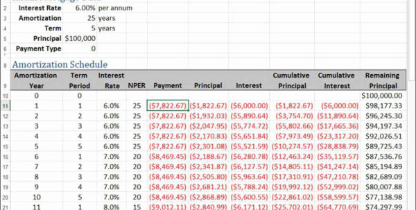 Amortization Spreadsheet Excel Inside Amortization Schedule Mortgage Spreadsheet Together With Loan