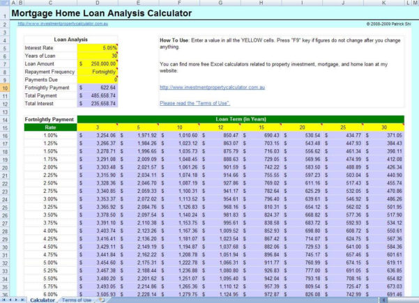 Amortization Spreadsheet Excel With Loan Amortization Schedule Excel Download And Mortgage Calculator