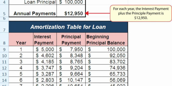 Amortization Spreadsheet In Amortization Schedule With Balloon Google Calculator Spreadsheet