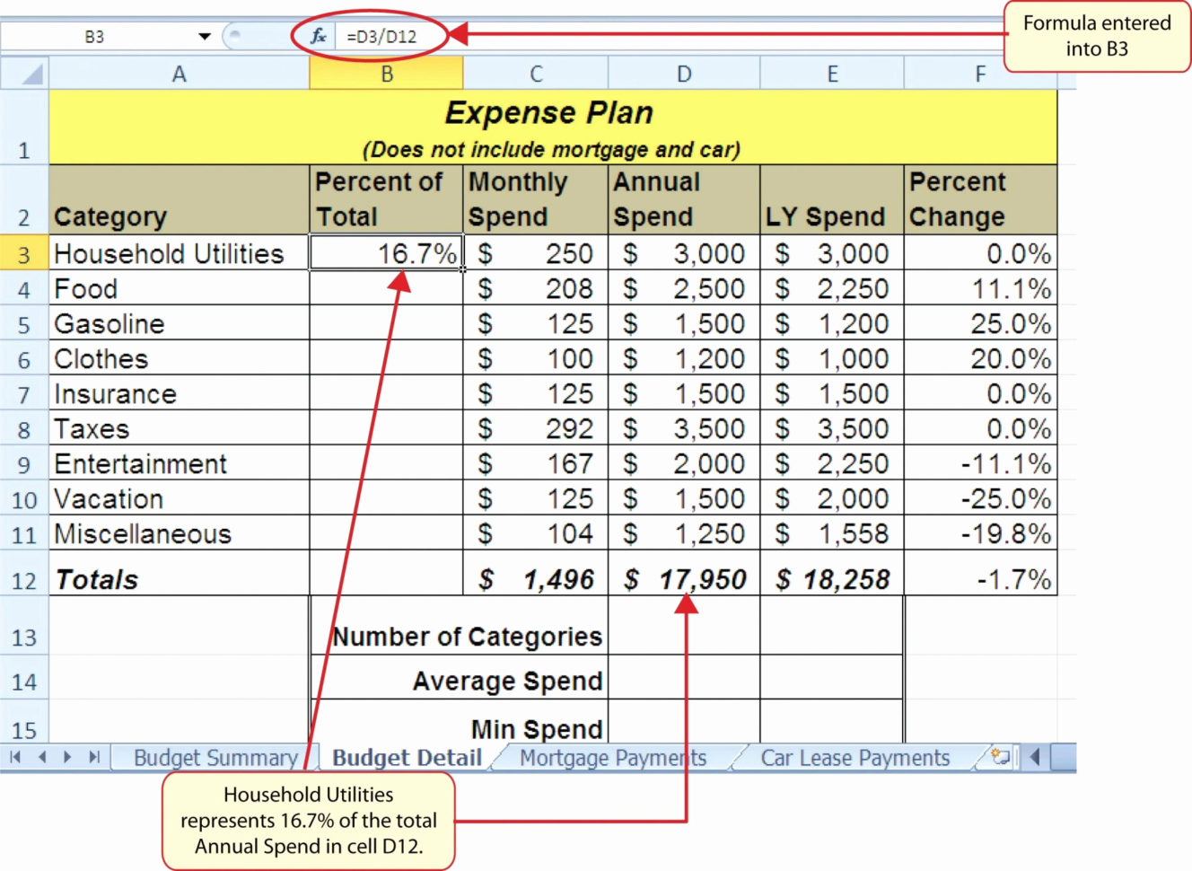 Amortization Spreadsheet Intended For Mortgage Amortization Spreadsheet  Spreadsheet Collections