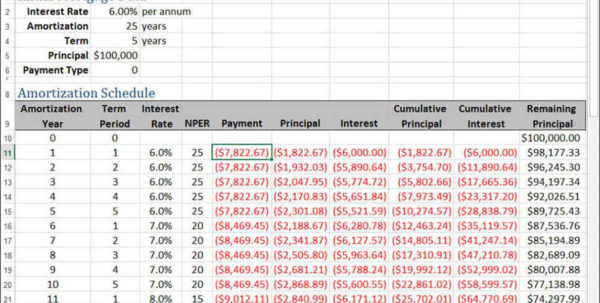 Amortization Spreadsheet With Amortization Schedule Balloon  Rent.interpretomics.co