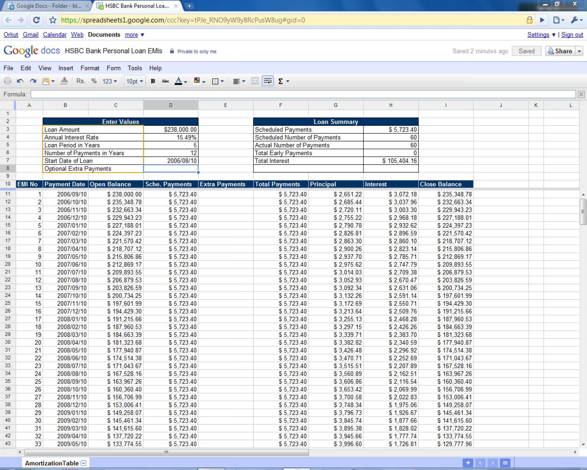 Amortization Spreadsheet With Extra Payments Google Sheets Within 018 Auto Loanmortization Schedule Extra Payments Excel Luxury