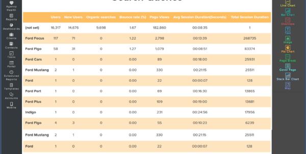 Analytics Spreadsheet Template Pertaining To Marketing Reports Templates Analytics Spreadsheet Template