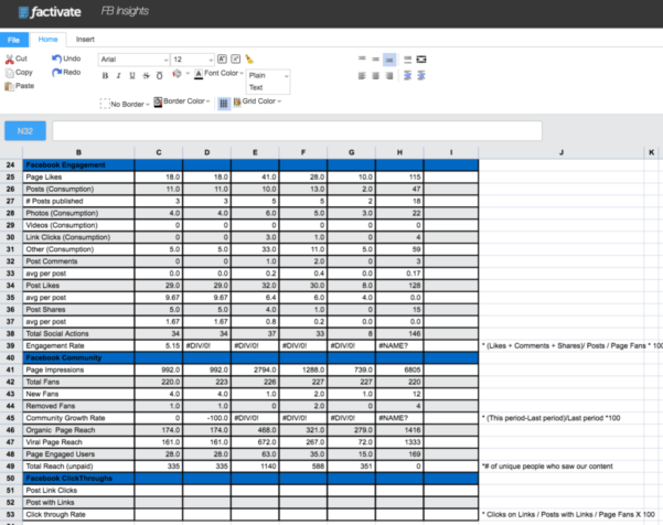 Analytics Spreadsheet Template With Regard To Social Media Analytics Spreadsheet And Spreadsheet Templates For
