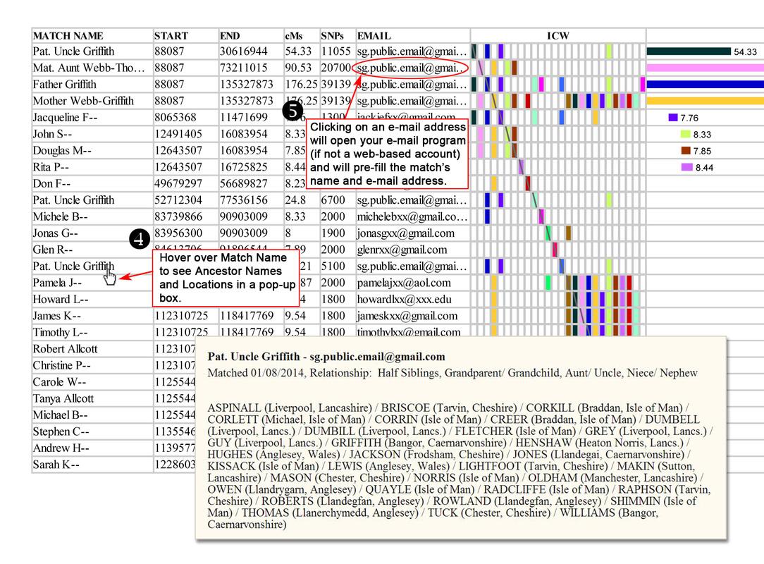 Ancestry Dna Spreadsheet Throughout Autosomal Dna Segment Analyzer Adsa: No Spreadsheets Required