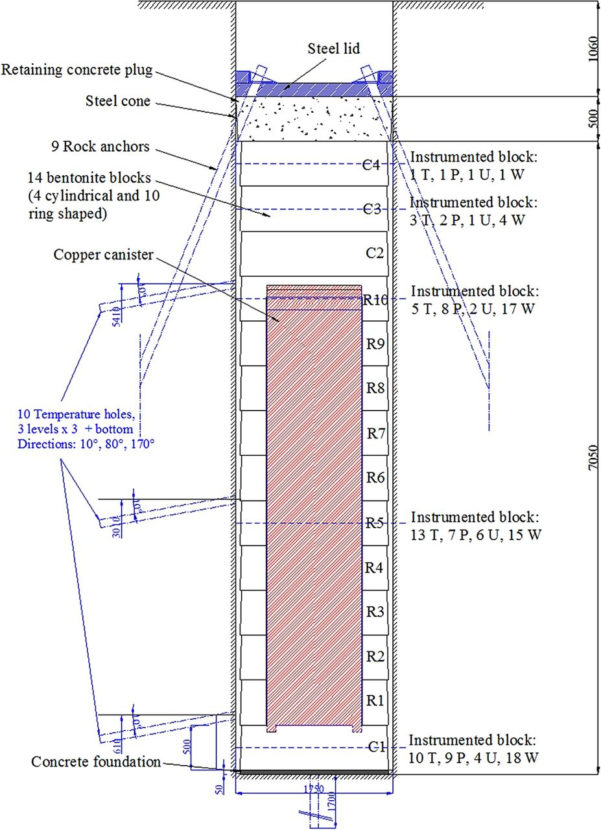 Anchor Block Design Spreadsheet Pertaining To Longterm Impact Of Temperature On The Hydraulic Permeability Of