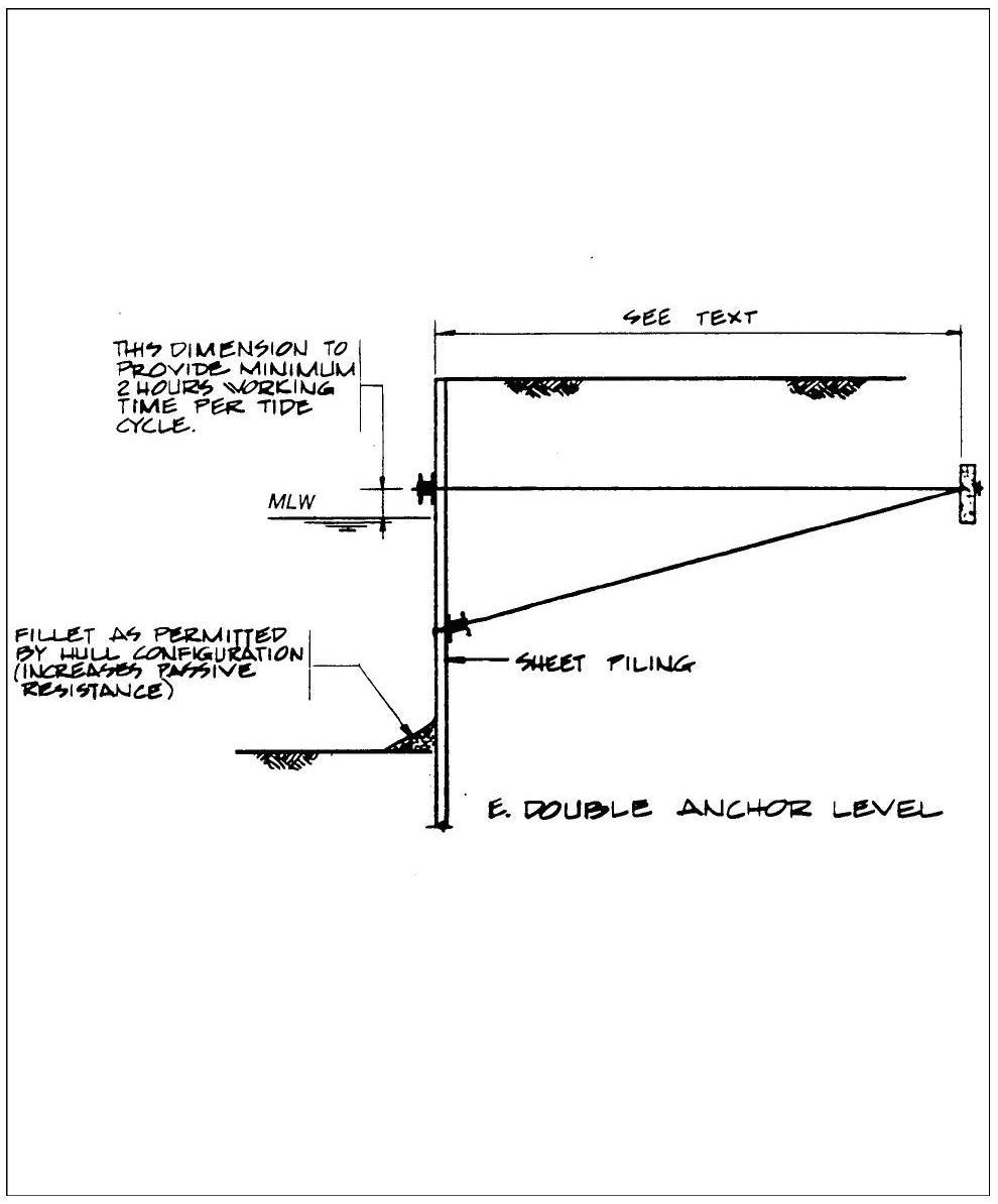 Anchored Sheet Pile Wall Design Spreadsheet For Chapter 4  Bulkheads  Pile Buck Magazine