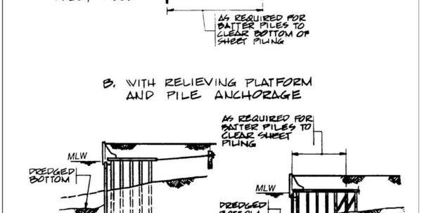 Anchored Sheet Pile Wall Design Spreadsheet Regarding Chapter 4  Bulkheads  Pile Buck Magazine