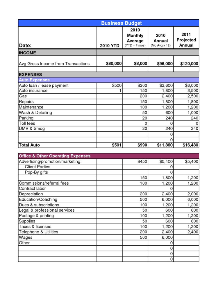Annual Budget Spreadsheet Pertaining To Annual Budget Template For Business Valid Small Business Bud
