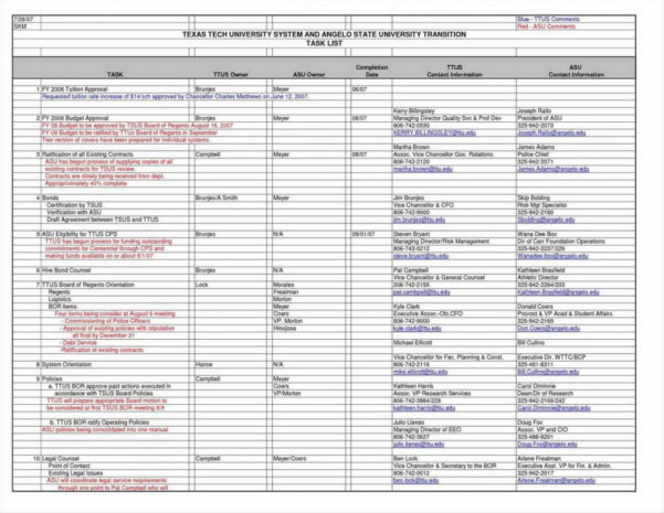 Annual Expenses Spreadsheet In Business Monthly Expenses Spreadsheet With Google Search Blank Small