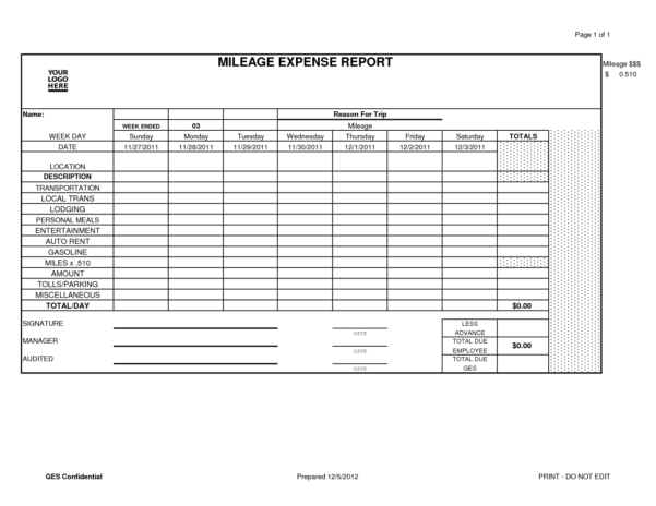 Annual Expenses Spreadsheet Intended For 15  Professional Samples To Create Business Annual Expense Report